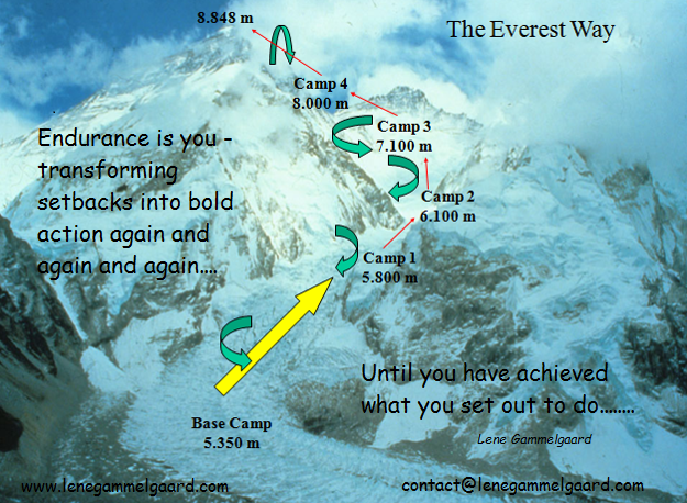 The Everest Way - Endurance