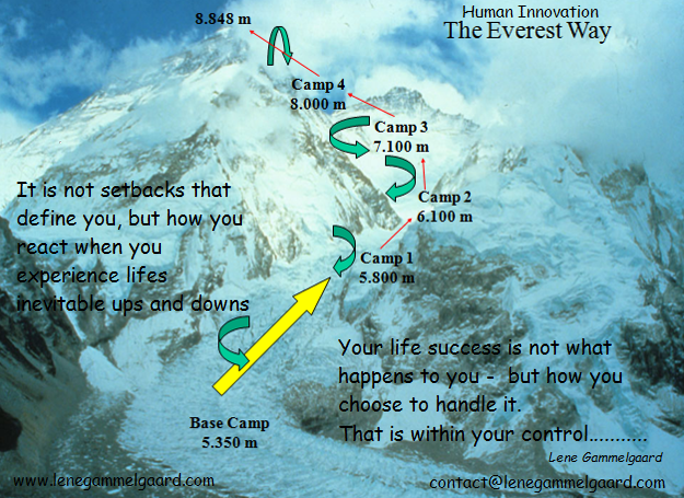 The Everest Way - Life