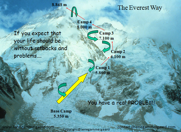 The Everest Way - Problems